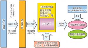 140121chiiki-noshoko