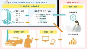 img-serviceplatform